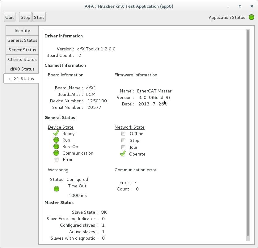 A4A-App6-EtherCATMaster