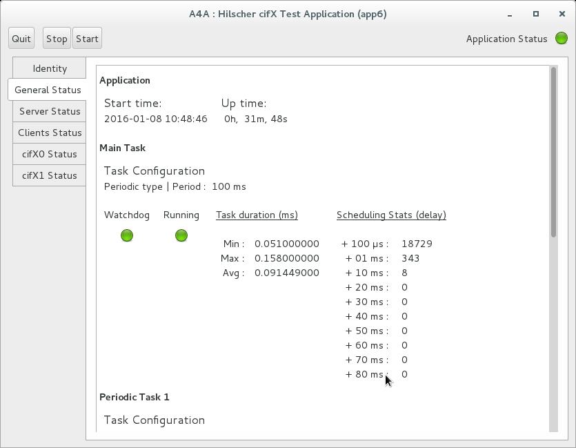 A4A-App6-GeneralStatus1