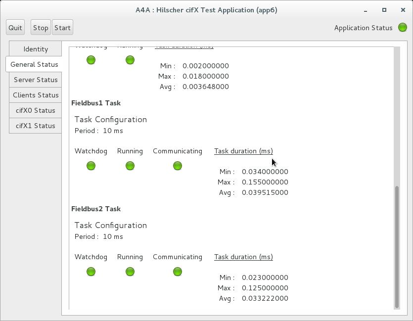 A4A-App6-GeneralStatus2