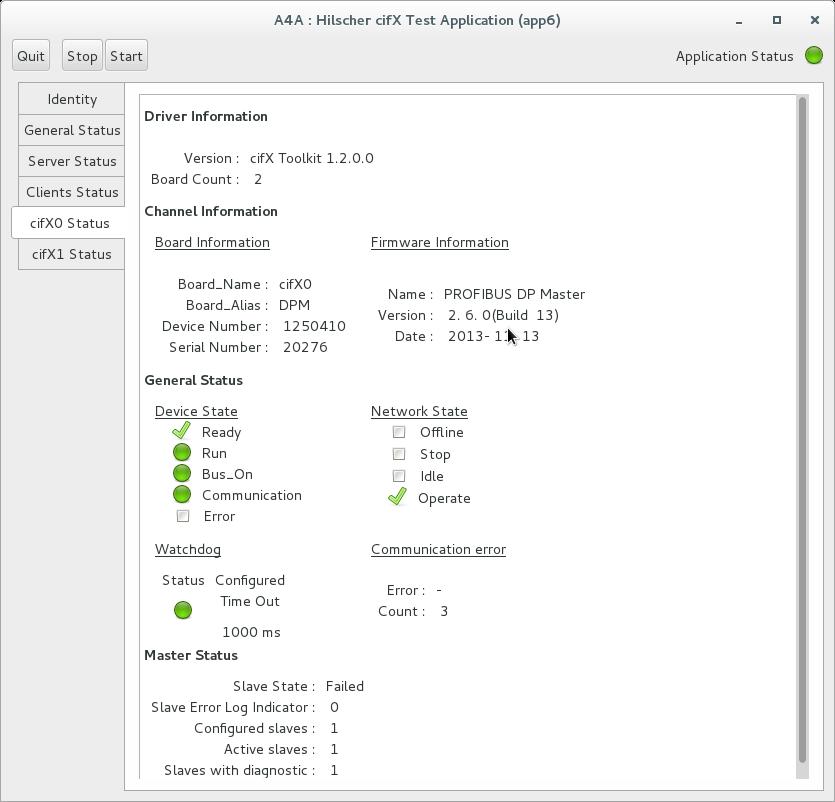 A4A-App6-ProfibusDPMaster